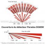 Angle et distance de couverture du détecteur Paradox DG85W