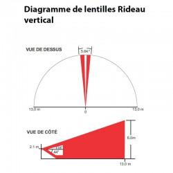 Lentille verticale pour détecteur Paradox PMD85 et detecteur DG85