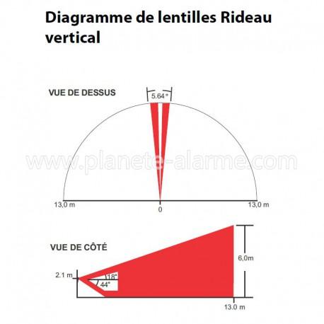 Lentille verticale pour detecteurs Paradox PMD85 et Paradox DG85