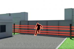 Détecteur barrière infrarouge Takex PB30TK / Protection d'un accès par barrière infrarouge