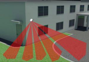 Détecteur Optex HX40 / Protection d'une zone par un détecteur de mouvement