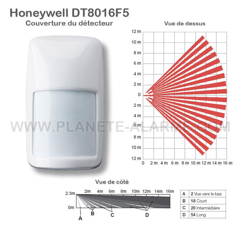 Couverture détecteur Honeywell DT8016F5