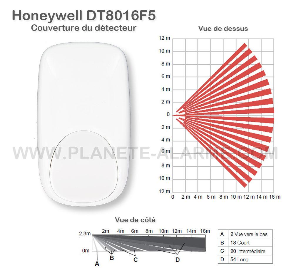 Angle et distance de couverture du detecteur Honeywell DT8016F5