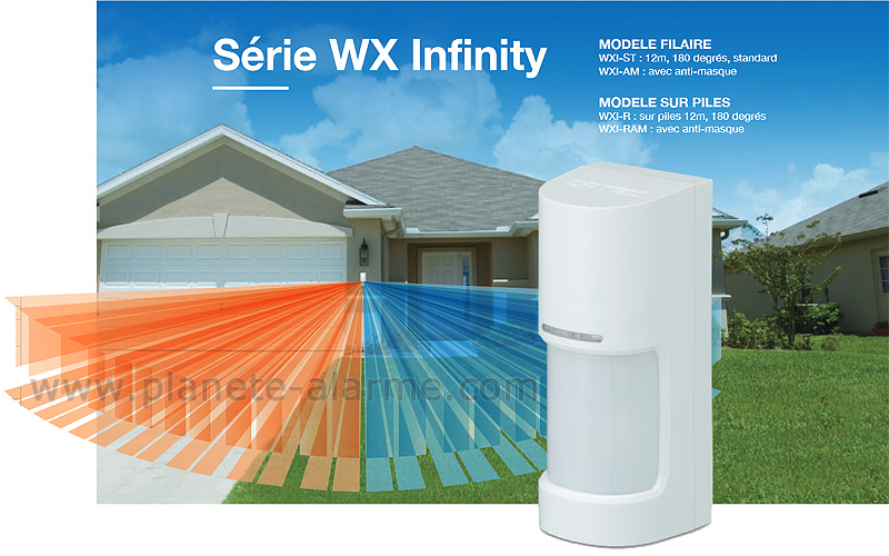 Détecteur Optex série WXI | Couverture 180 degrés