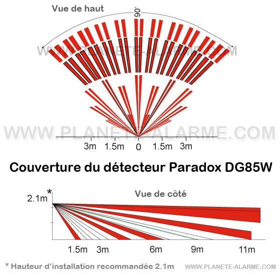 Angle et distance de couverture du détecteur de mouvement filaire Paradox DG85W