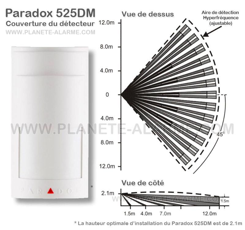 Zone de couverture du détecteur Paradox 525DM