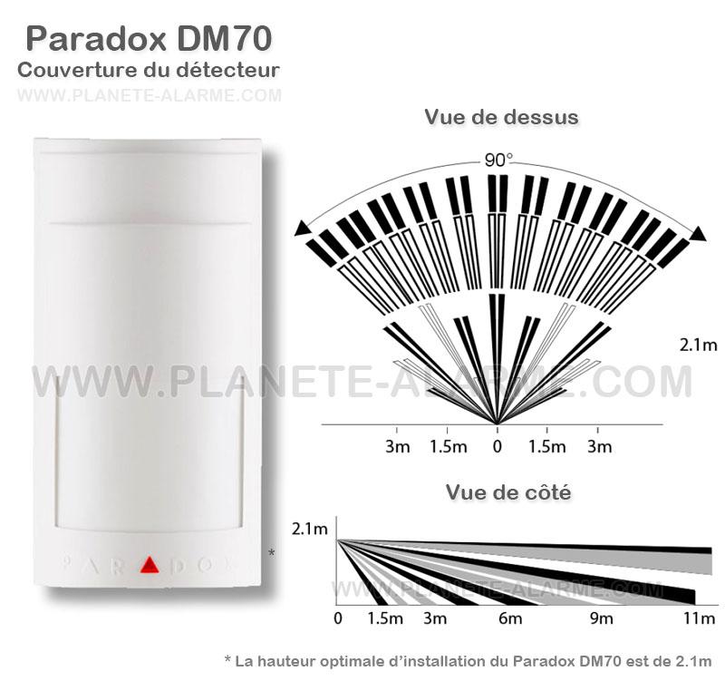 Couverture du détecteur Paradox DM70