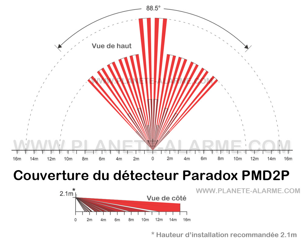couverture infrarouge du detecteur de mouvement sans fil Paradox PMD2P