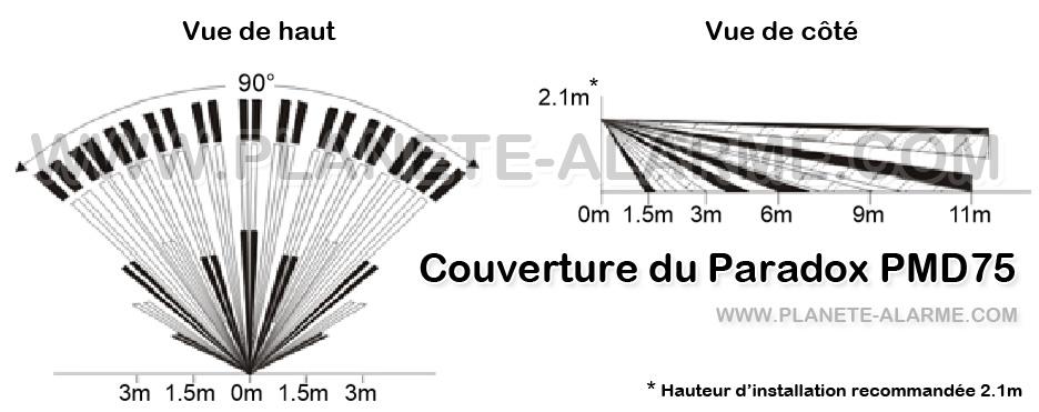Couverture infrarouge du détecteur sans fil Paradox PMD75