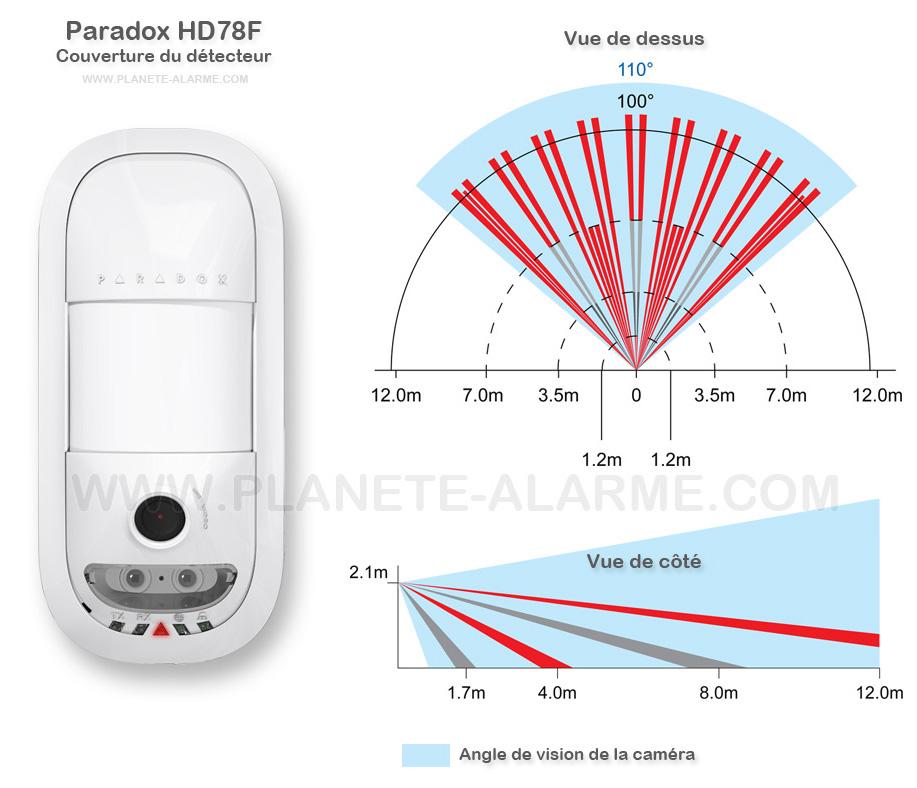 Angle et distance de couverture du détecteur caméra vidéo audio ParadoxHD78F