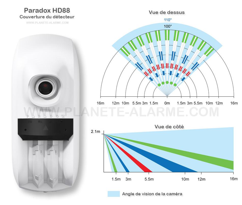 Angle et distance de couverture du détecteur vidéo et audio Paradox HD88